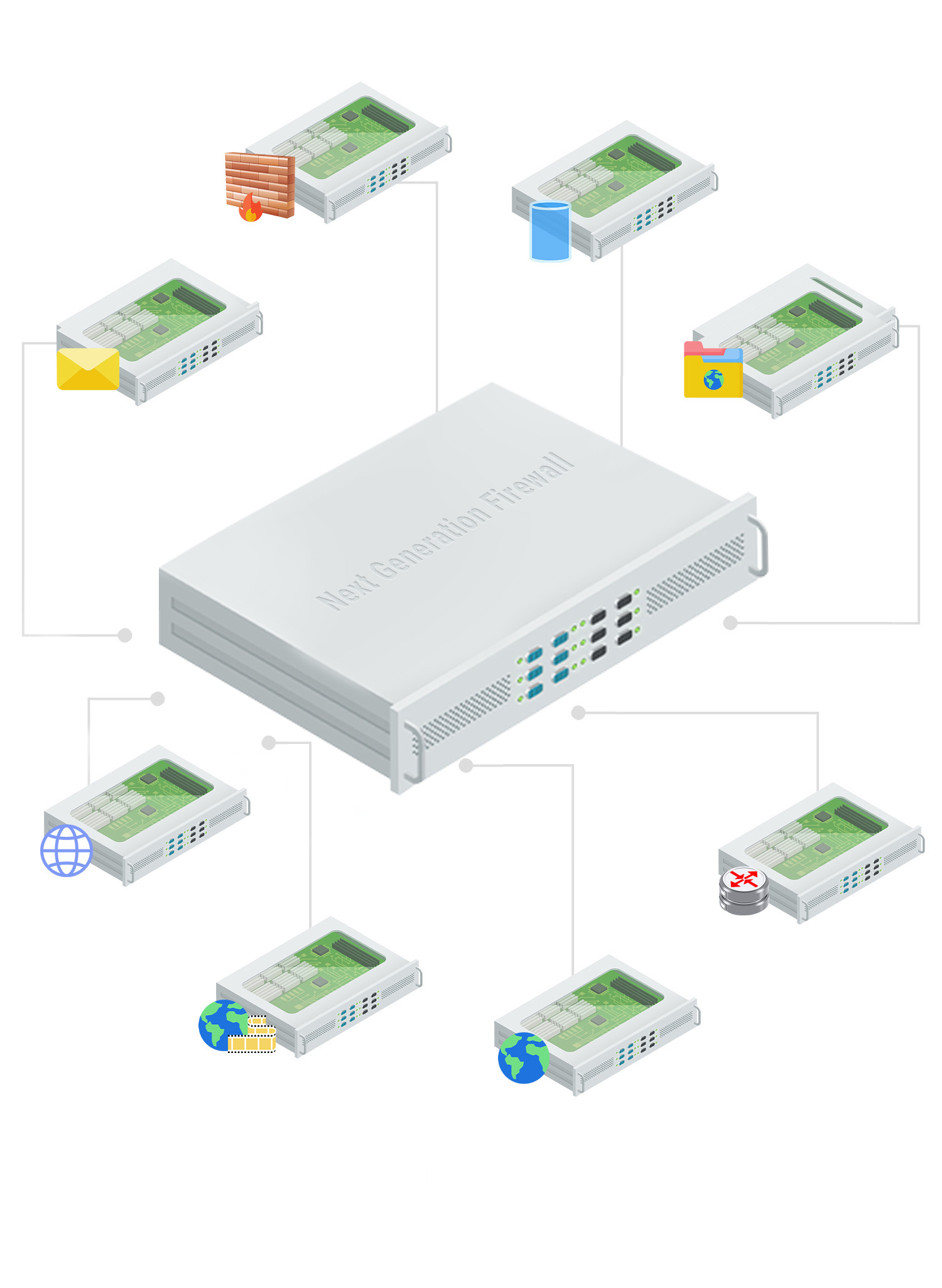 Next Generation Firewall (NGFW)
